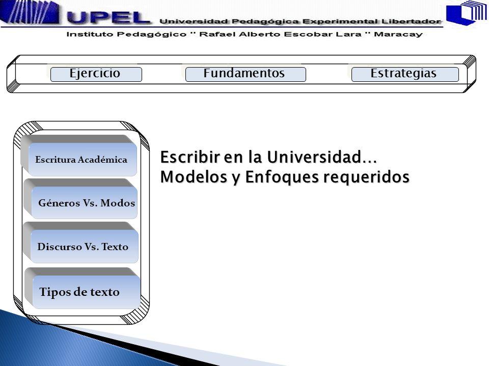 Escribir en la Universidad… Modelos y Enfoques requeridos Ejercicio Fundamentos Estrategias Escritura Académica Géneros Vs. Modos Tipos de texto Discu