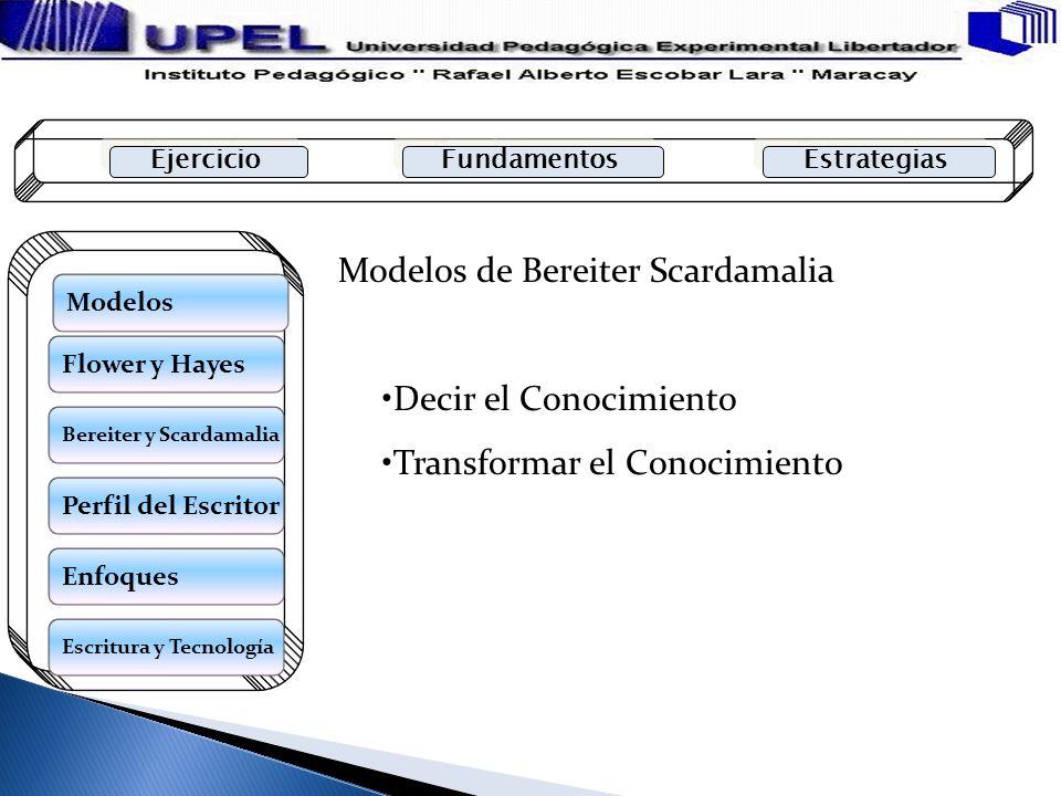 Modelos de Bereiter Scardamalia Decir el Conocimiento Transformar el Conocimiento Ejercicio Fundamentos Estrategias Modelos Flower y Hayes Bereiter y