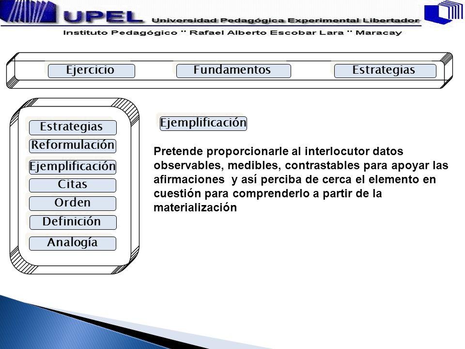 Ejercicio Fundamentos Estrategias Reformulación Estrategias Ejemplificación Citas Orden Definición Analogía Ejemplificación Pretende proporcionarle al