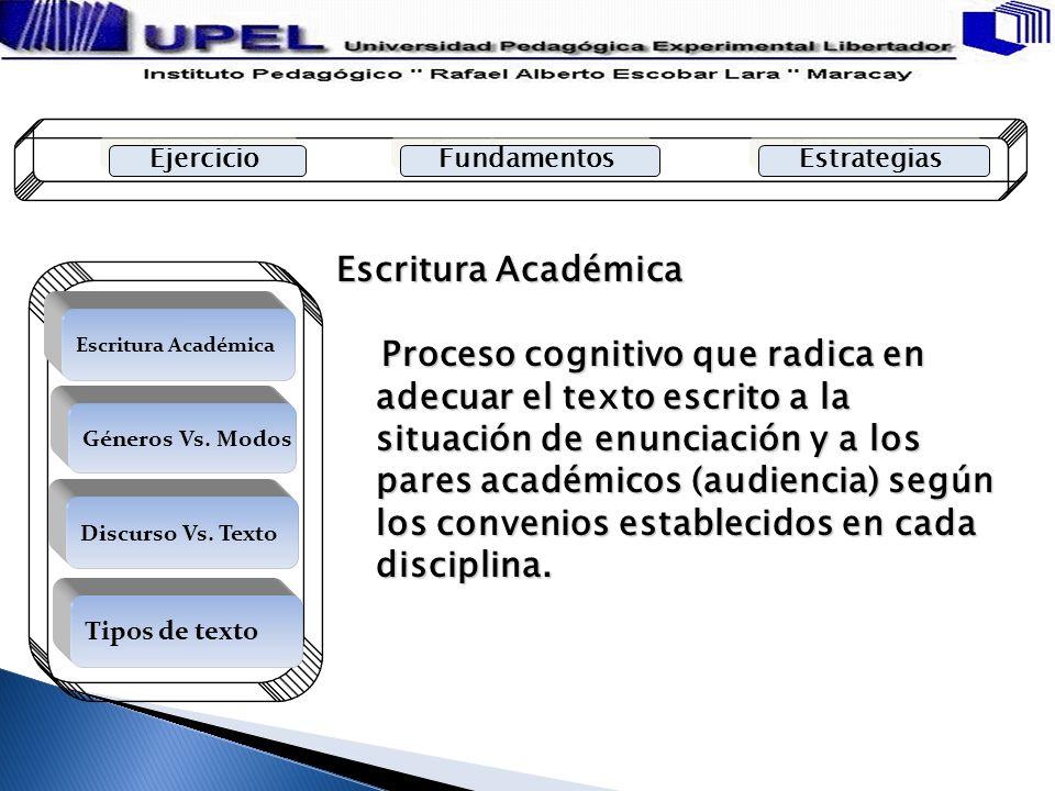Escritura Académica Proceso cognitivo que radica en adecuar el texto escrito a la situación de enunciación y a los pares académicos (audiencia) según