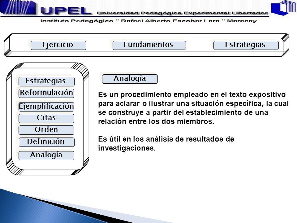 Ejercicio Fundamentos Estrategias Reformulación Estrategias Ejemplificación Citas Orden Definición Analogía Es un procedimiento empleado en el texto e