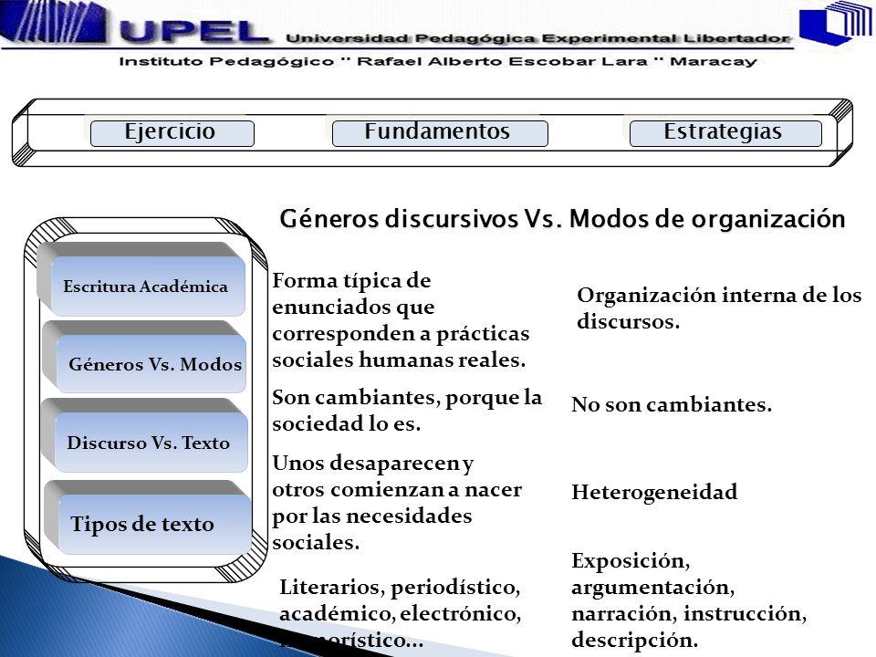 Géneros discursivos Vs. Modos de organización Forma típica de enunciados que corresponden a prácticas sociales humanas reales. Organización interna de