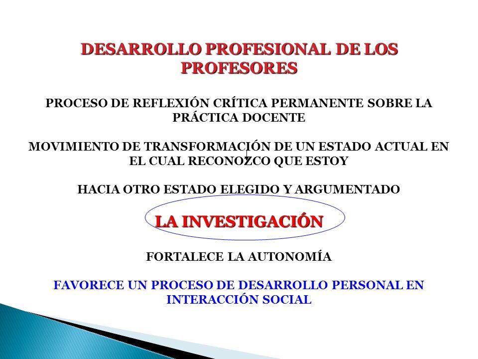 1.INTEGRACIÓN DEL SABER Y EL HACER 2. PROBLEMATIZACIÓN DEL APRENDIZAJE Y LA ENSEÑANZA 3.