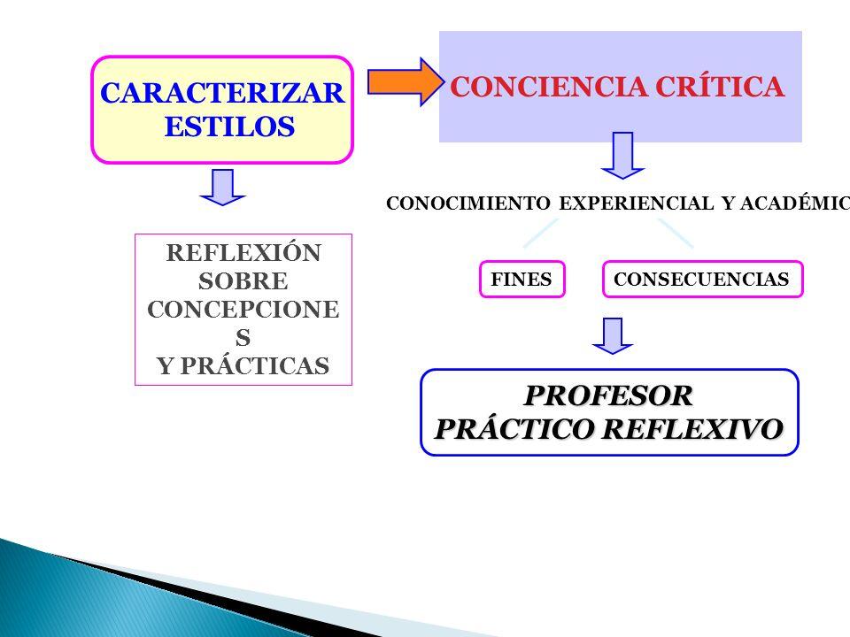METODOLOGÍA INVESTIGACIÓN-ACCIÓN LA INVESTIGACIÓN-ACCIÓN ES UN ESTUDIO CIENTÍFICO AUTORREFLEXIVO DE LOS PROFESIONALES PARA MEJORAR LA PRÁCTICA McKERNAN, J., 1999 CICLOS PLANEACIÓN REFLEXIÓN ACCIÓN OBSERVACIÓN