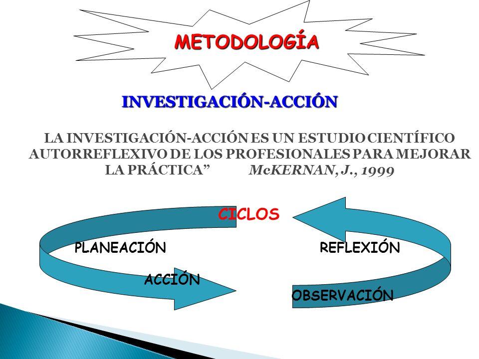 DISEÑO DE LA INVESTIGACIÓN Primera Fase (Planeación-Acción- Observación-Reflexión): Caracterización de los estilos pedagógicos Primera Fase (Planeación-Acción- Observación-Reflexión): Caracterización de los estilos pedagógicos Segunda Fase (Planeación-Acción- Observación-Reflexión): Diseño e implementación de proyectos de investigación Segunda Fase (Planeación-Acción- Observación-Reflexión): Diseño e implementación de proyectos de investigación