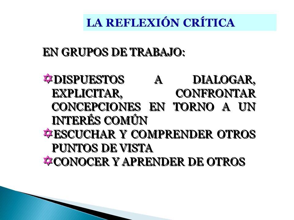 FORMACIÓN DE LOS DOCENTES A TRAVÉS DE LA INVESTIGACIÓN PARTE DEL RECONOCIMIENTO DE SUS ESTILOS PEDAGÓGICOS IMPLICA LA CONFORMACIÓN DE COLECTIVOS PARA REFLEXIONAR SOBRE SUS PRÁCTICAS FAVORECE EXPLICITAR EL CONOCIMIENTO QUE ORIENTA SU ACCIÓN GENERAR UN PENSAMIENTO REFLEXIVO Y CRÍTICO QUE CUESTIONA CONCEPCIONES Y PRÁCTICAS Y ORIENTA LOS PROCESOS DE CONSTRUCCIÓN CONCEPTUAL