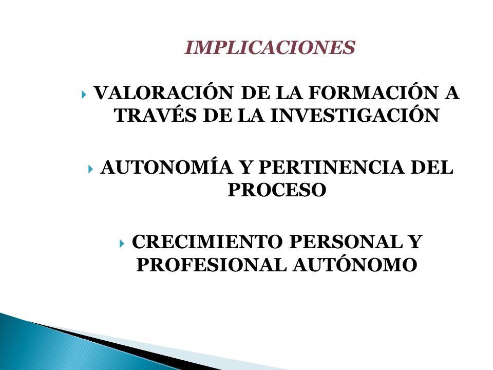 ANTECEDENTES INVESTIGACIÓN SOBRE LOS ESTILOS PEDAGÓGICOS FORTALECER LA IDENTIDAD DEL DOCENTE: EXPRESIÓN DE LA RELACIÓN CON SÍ MISMO, CON EL OTRO, CON EL CONOCIMIENTO RELEVANCIA DE LA INVESTIGACIÓN- ACCIÓN COMO METODOLOGÍA QUE ARTICULA TEORÍA Y PRÁCTICA
