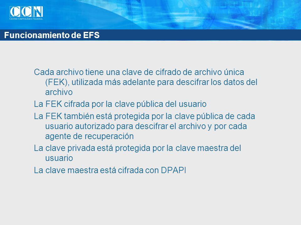Funcionamiento de EFS Cada archivo tiene una clave de cifrado de archivo única (FEK), utilizada más adelante para descifrar los datos del archivo La F
