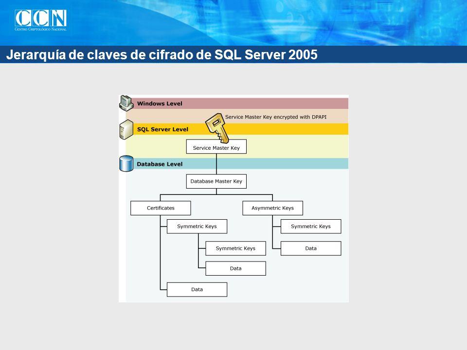 Jerarquía de claves de cifrado de SQL Server 2005