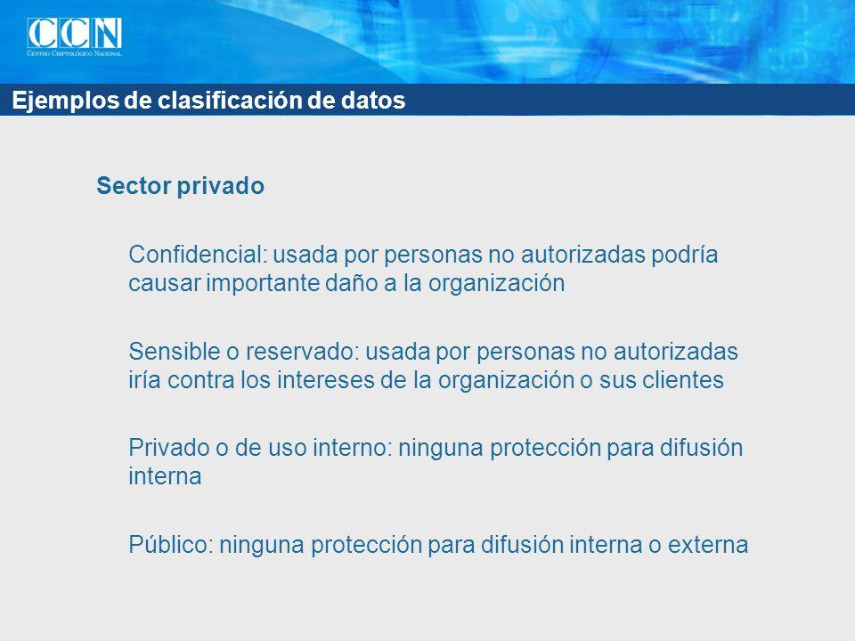 Ejemplos de clasificación de datos Sector privado Confidencial: usada por personas no autorizadas podría causar importante daño a la organización Sens