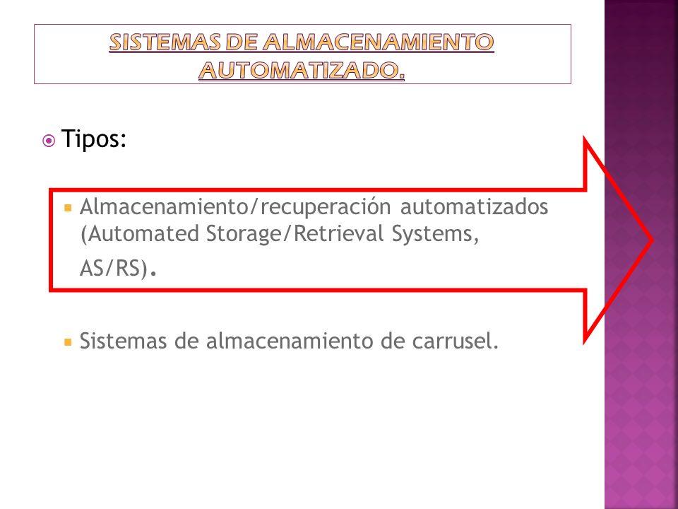 Tipos: Almacenamiento/recuperación automatizados (Automated Storage/Retrieval Systems, AS/RS). Sistemas de almacenamiento de carrusel.