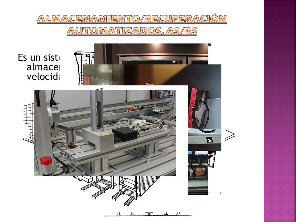 Es un sistema que realiza acciones de almacenamiento o recuperación con cierta velocidad y cierta exactitud. Tipos principales AS/RS: Carga de unidad