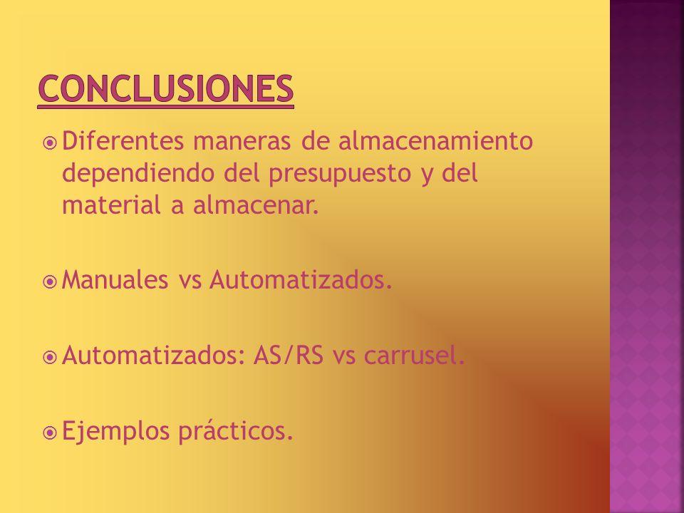 Diferentes maneras de almacenamiento dependiendo del presupuesto y del material a almacenar. Manuales vs Automatizados. Automatizados: AS/RS vs carrus