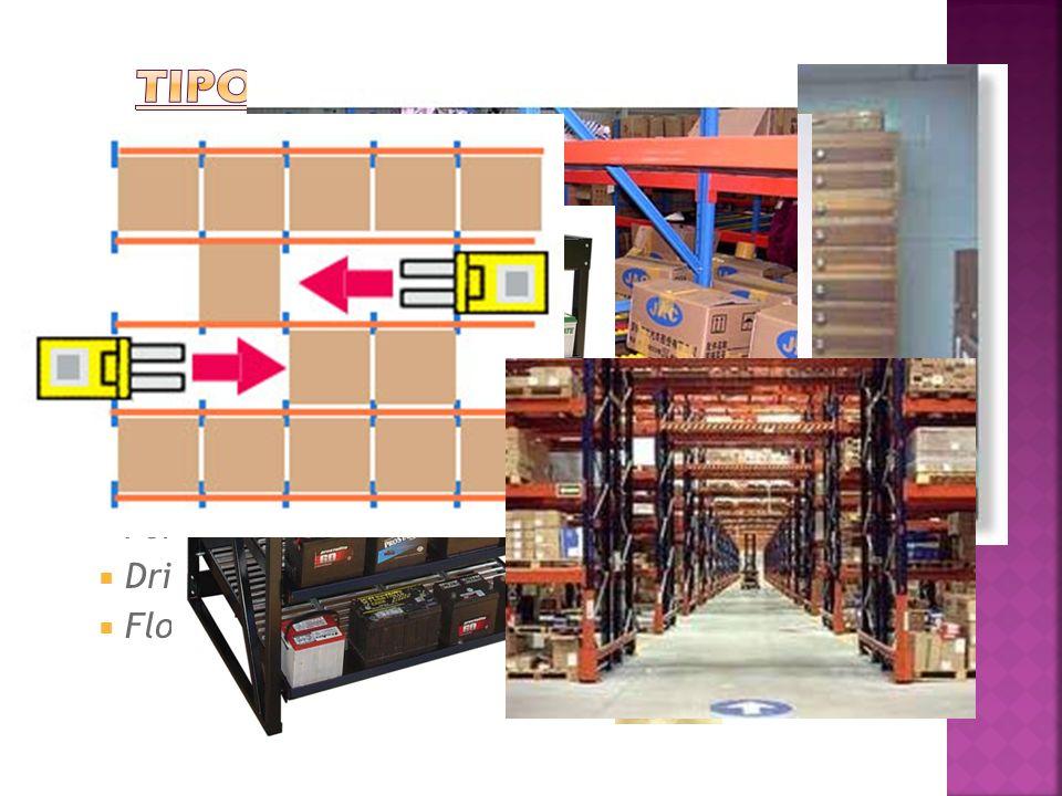 Métodos tradicionales (no automatizados): Almacenamiento de bulto (Bulk storage). Estanterías y arcas. Almacenamiento de cajón. Sistemas de estante: C