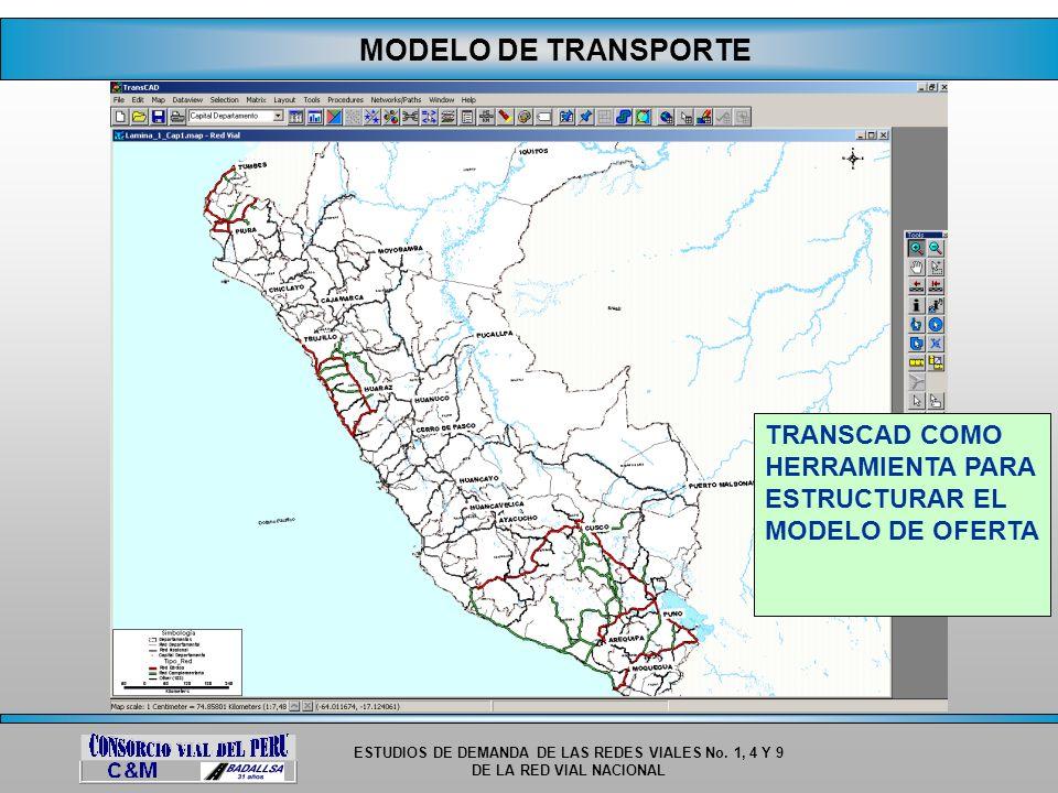 ESTUDIOS DE DEMANDA DE LAS REDES VIALES No. 1, 4 Y 9 DE LA RED VIAL NACIONAL MODELO DE TRANSPORTE TRANSCAD COMO HERRAMIENTA PARA ESTRUCTURAR EL MODELO