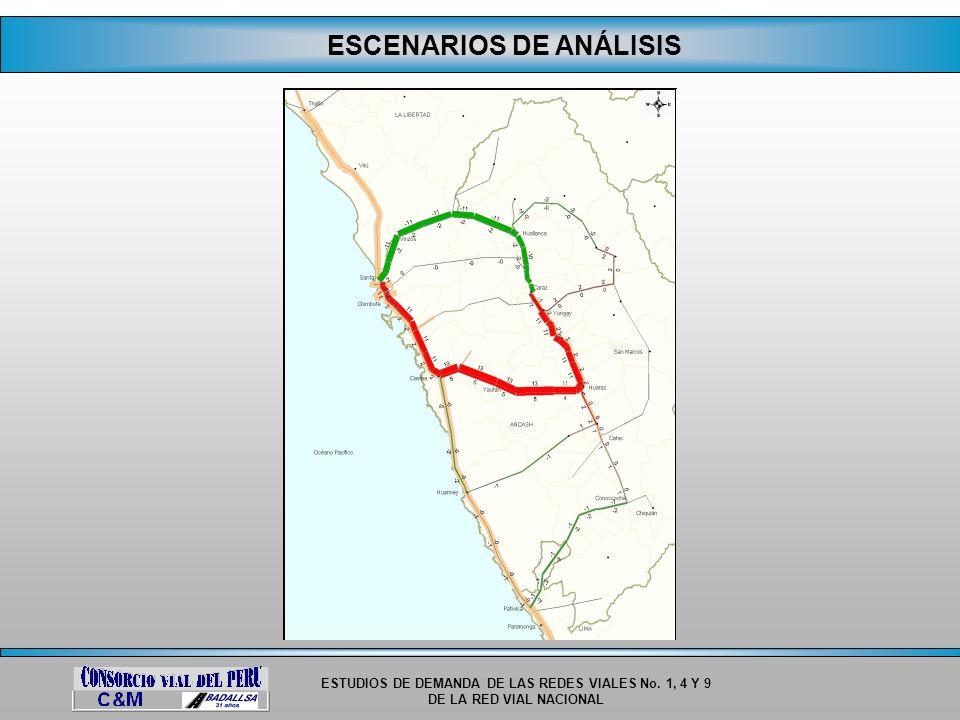 ESTUDIOS DE DEMANDA DE LAS REDES VIALES No. 1, 4 Y 9 DE LA RED VIAL NACIONAL ESCENARIOS DE ANÁLISIS