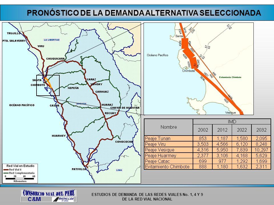 ESTUDIOS DE DEMANDA DE LAS REDES VIALES No. 1, 4 Y 9 DE LA RED VIAL NACIONAL PRONÓSTICO DE LA DEMANDA ALTERNATIVA SELECCIONADA