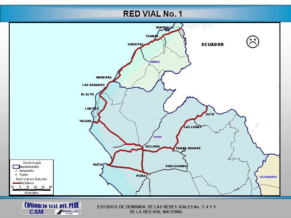 ESTUDIOS DE DEMANDA DE LAS REDES VIALES No. 1, 4 Y 9 DE LA RED VIAL NACIONAL RED VIAL No. 1