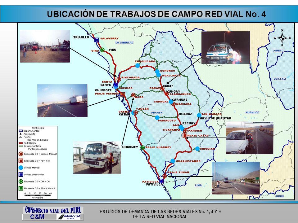 ESTUDIOS DE DEMANDA DE LAS REDES VIALES No. 1, 4 Y 9 DE LA RED VIAL NACIONAL UBICACIÓN DE TRABAJOS DE CAMPO RED VIAL No. 4