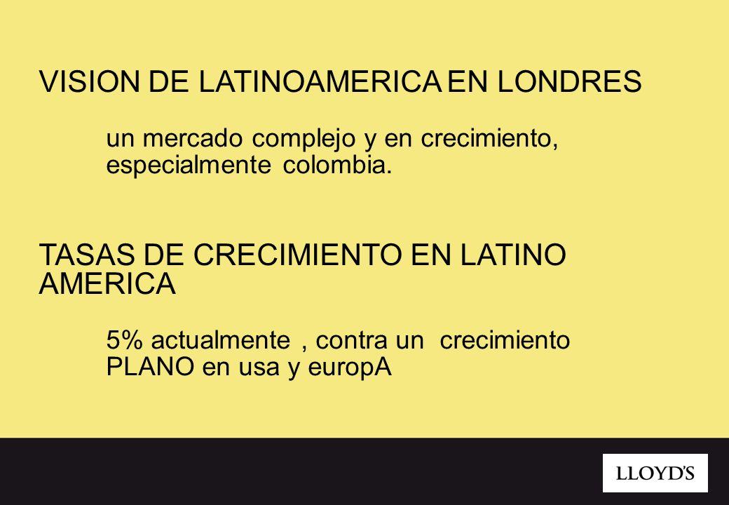 9 VISION DE LATINOAMERICA EN LONDRES un mercado complejo y en crecimiento, especialmente colombia. TASAS DE CRECIMIENTO EN LATINO AMERICA 5% actualmen