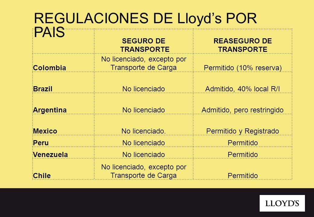 REGULACIONES DE Lloyds POR PAIS SEGURO DE TRANSPORTE REASEGURO DE TRANSPORTE Colombia No licenciado, excepto por Transporte de CargaPermitido (10% res