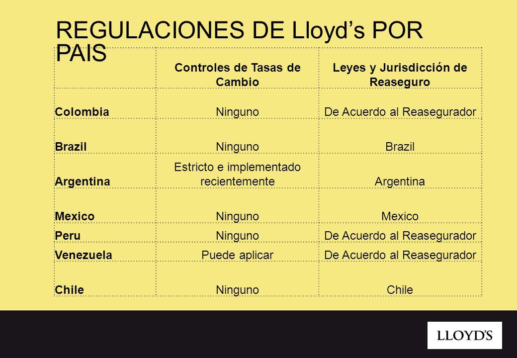 Controles de Tasas de Cambio Leyes y Jurisdicción de Reaseguro ColombiaNingunoDe Acuerdo al Reasegurador BrazilNingunoBrazil Argentina Estricto e impl