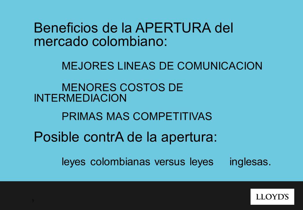 9 Beneficios de la APERTURA del mercado colombiano: MEJORES LINEAS DE COMUNICACION MENORES COSTOS DE INTERMEDIACION PRIMAS MAS COMPETITIVAS Posible co