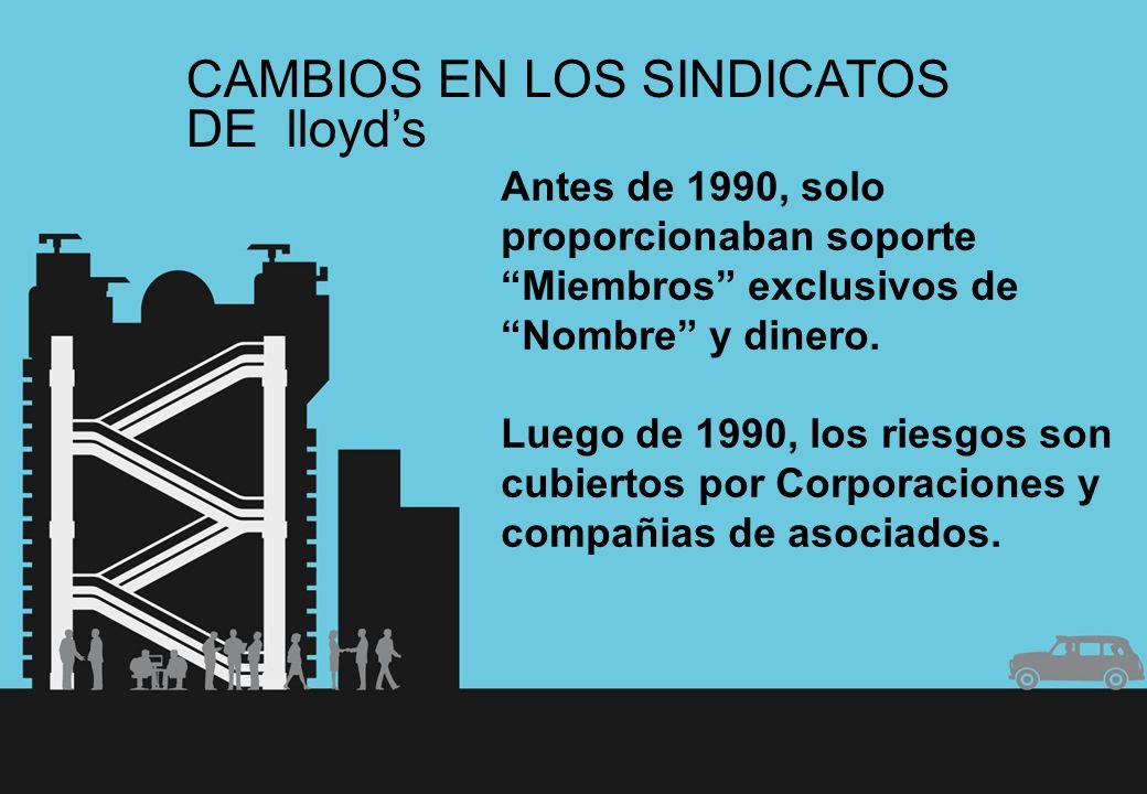 CAMBIOS EN LOS SINDICATOS DE lloyds Antes de 1990, solo proporcionaban soporte Miembros exclusivos de Nombre y dinero. Luego de 1990, los riesgos son