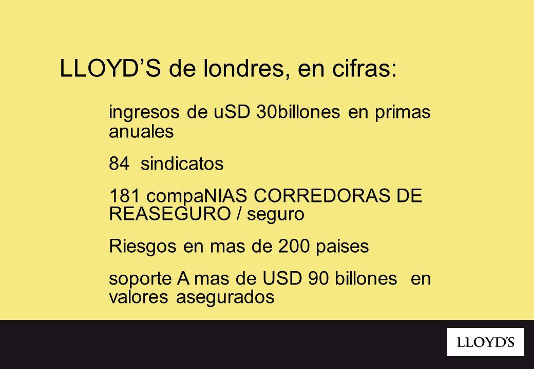 LLOYDS de londres, en cifras: ingresos de uSD 30billones en primas anuales 84 sindicatos 181 compaNIAS CORREDORAS DE REASEGURO / seguro Riesgos en mas