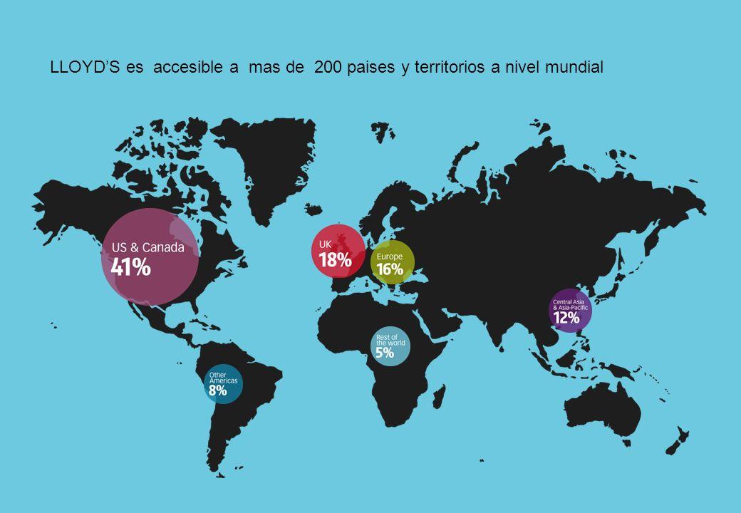 LLOYDS es accesible a mas de 200 paises y territorios a nivel mundial