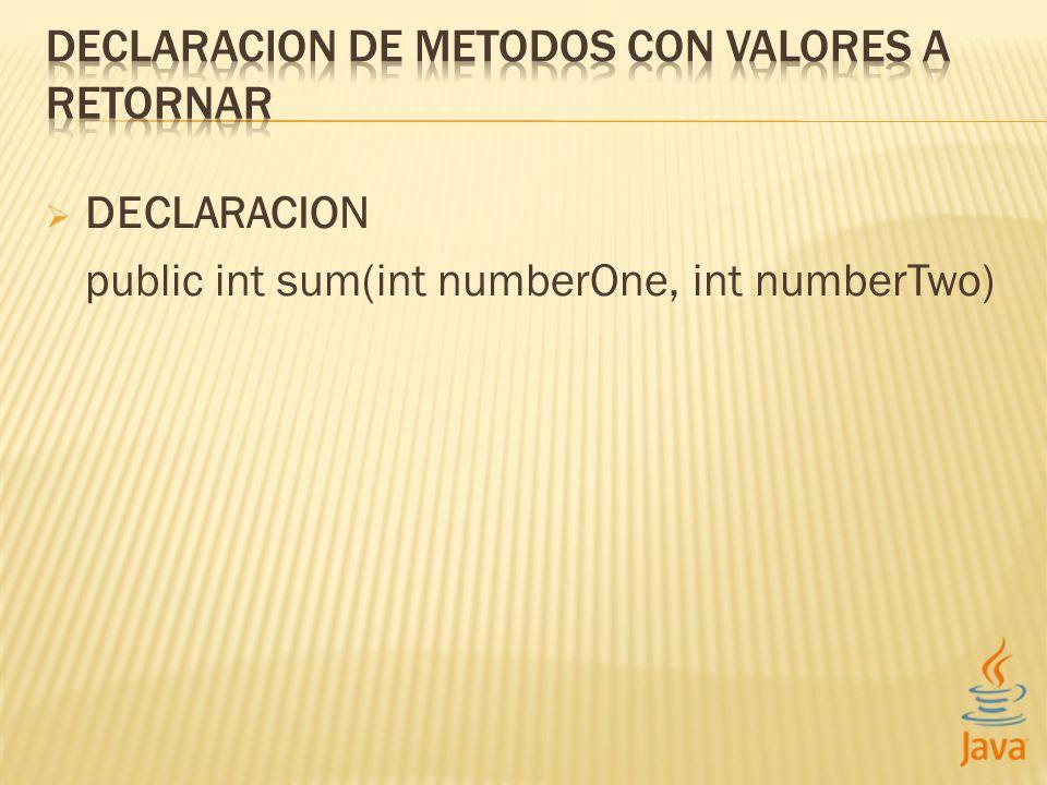 DECLARACION public int sum(int numberOne, int numberTwo)