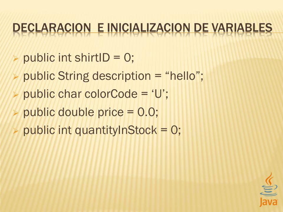public int shirtID = 0; public String description = hello; public char colorCode = U; public double price = 0.0; public int quantityInStock = 0;