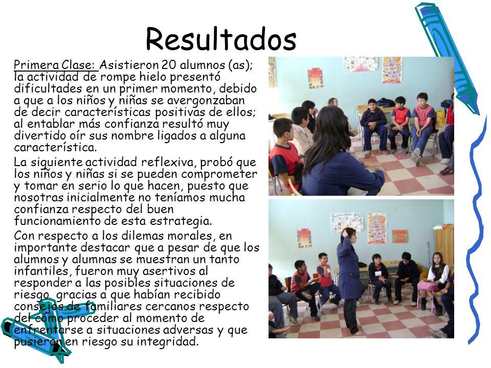 Resultados Primera Clase: Asistieron 20 alumnos (as); la actividad de rompe hielo presentó dificultades en un primer momento, debido a que a los niños