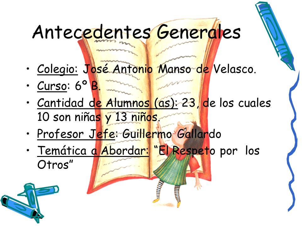 Antecedentes Generales Colegio: José Antonio Manso de Velasco. Curso: 6º B. Cantidad de Alumnos (as): 23, de los cuales 10 son niñas y 13 niños. Profe