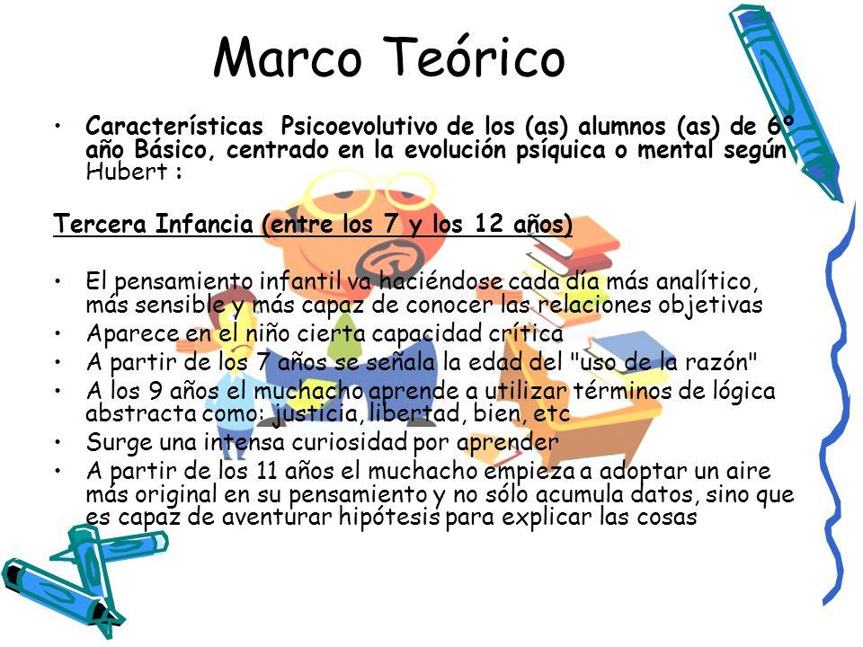Marco Teórico Características Psicoevolutivo de los (as) alumnos (as) de 6º año Básico, centrado en la evolución psíquica o mental según Hubert : Terc
