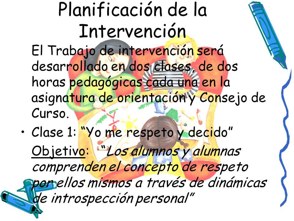 Planificación de la Intervención El Trabajo de intervención será desarrollado en dos clases, de dos horas pedagógicas cada una en la asignatura de ori