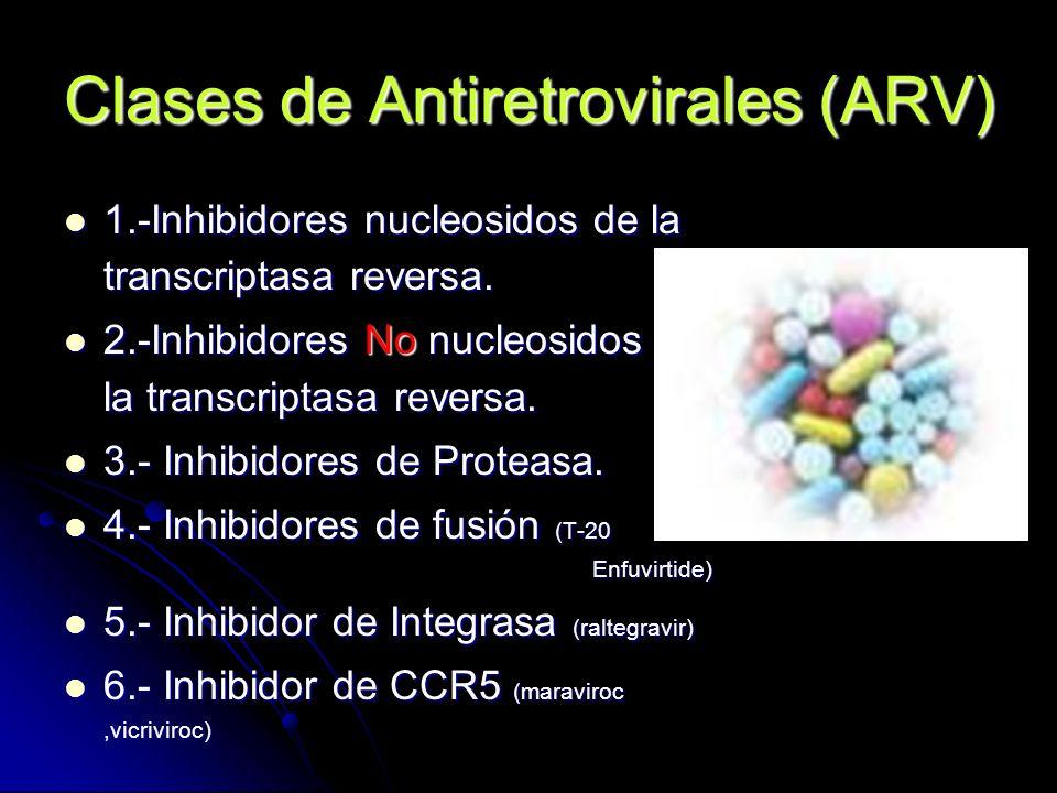 Clases de Antiretrovirales (ARV) 1.-Inhibidores nucleosidos de la transcriptasa reversa. 1.-Inhibidores nucleosidos de la transcriptasa reversa. 2.-In