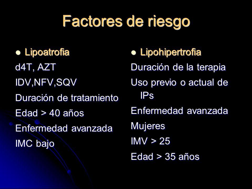 Factores de riesgo Lipoatrofia Lipoatrofia d4T, AZT IDV,NFV,SQV Duración de tratamiento Edad > 40 años Enfermedad avanzada IMC bajo Lipohipertrofia Li