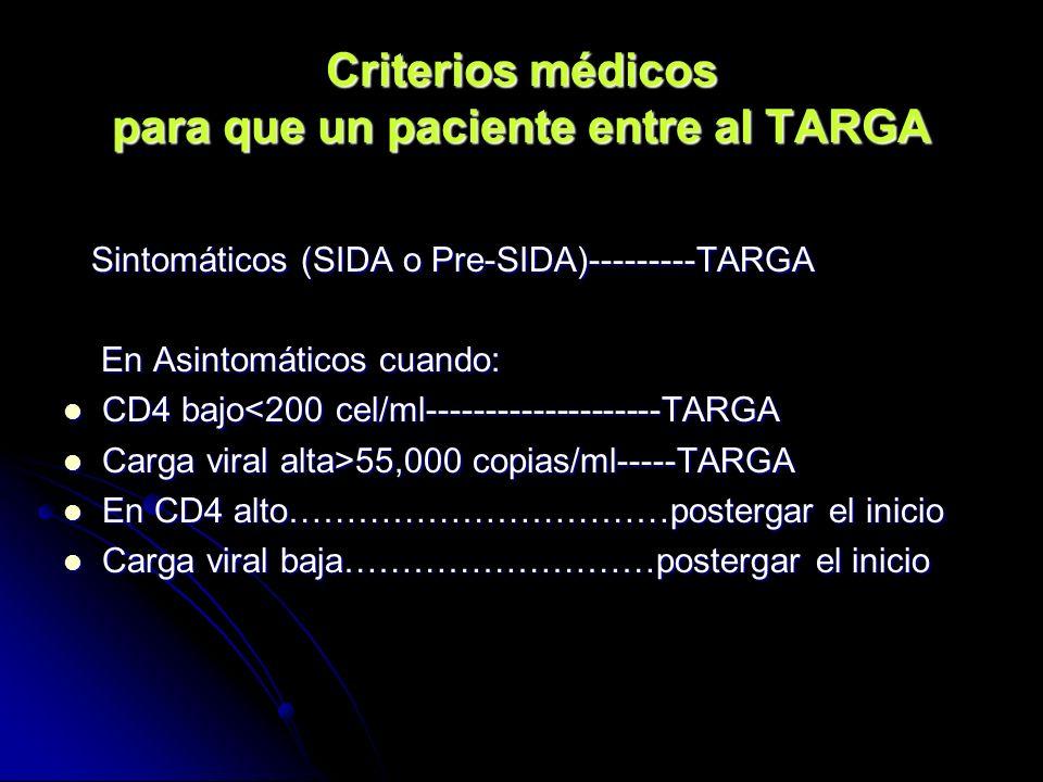 Esta clase de drogas comparte las siguientes características: Pueden causar RASH, que puede llegar a ser muy severo Pueden causar RASH, que puede llegar a ser muy severo Inhibidores no nucleósidos de la transcriptasa reversa (INNTR)