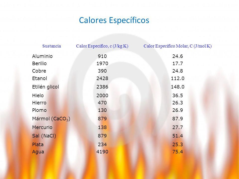 Calores Específicos SustanciaCalor Específico, c (J/kg K)Calor Específico Molar, C (J/mol K) Aluminio91024.6 Berilio197017.7 Cobre39024.8 Etanol242811