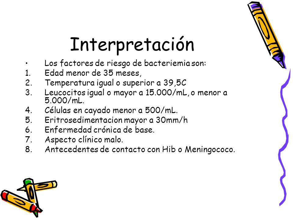 Interpretación Los factores de riesgo de bacteriemia son: 1.Edad menor de 35 meses, 2.Temperatura igual o superior a 39,5C 3.Leucocitos igual o mayor