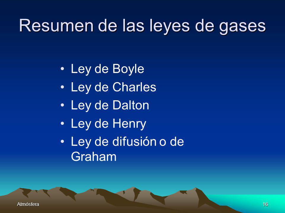 Atmósfera16 Resumen de las leyes de gases Ley de Boyle Ley de Charles Ley de Dalton Ley de Henry Ley de difusión o de Graham