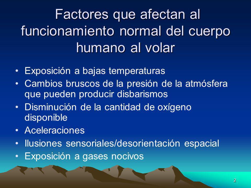 2 Factores que afectan al funcionamiento normal del cuerpo humano al volar Factores que afectan al funcionamiento normal del cuerpo humano al volar Ex
