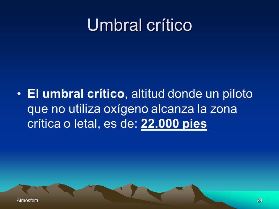 Atmósfera24 Umbral crítico El umbral crítico, altitud donde un piloto que no utiliza oxígeno alcanza la zona crítica o letal, es de: 22.000 pies