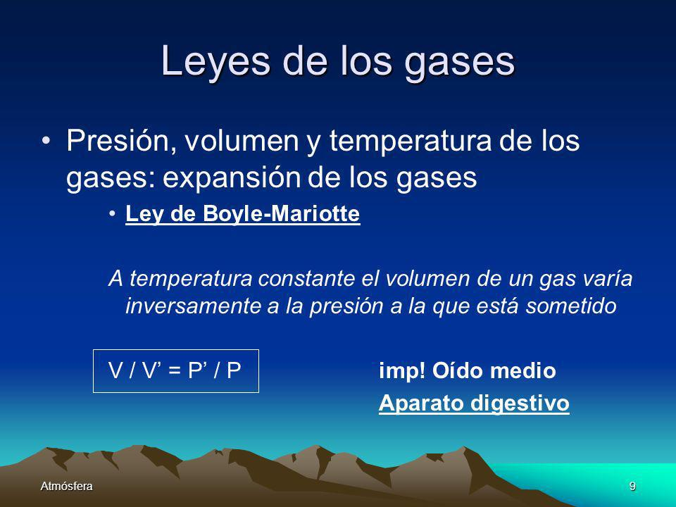 Atmósfera9 Leyes de los gases Presión, volumen y temperatura de los gases: expansión de los gases Ley de Boyle-Mariotte A temperatura constante el vol