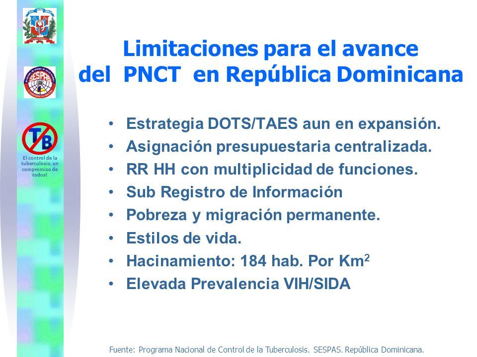 Fuente: Programa Nacional de Control de la Tuberculosis. SESPAS. República Dominicana. El control de la tuberculosis, un compromiso de todos! Limitaci