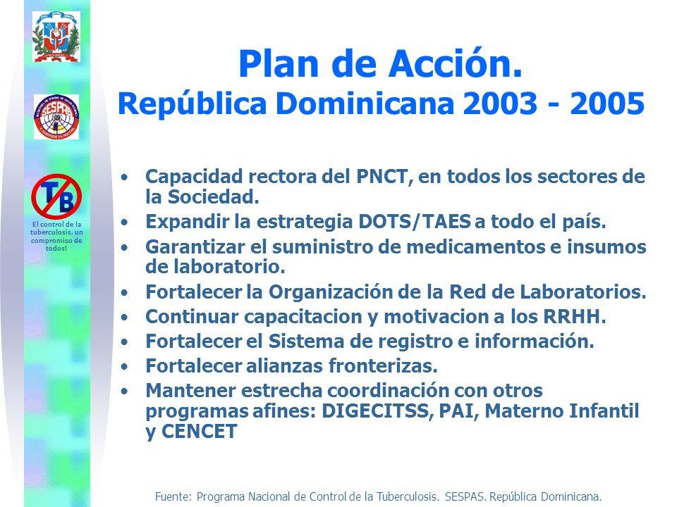 Fuente: Programa Nacional de Control de la Tuberculosis. SESPAS. República Dominicana. El control de la tuberculosis, un compromiso de todos! Plan de