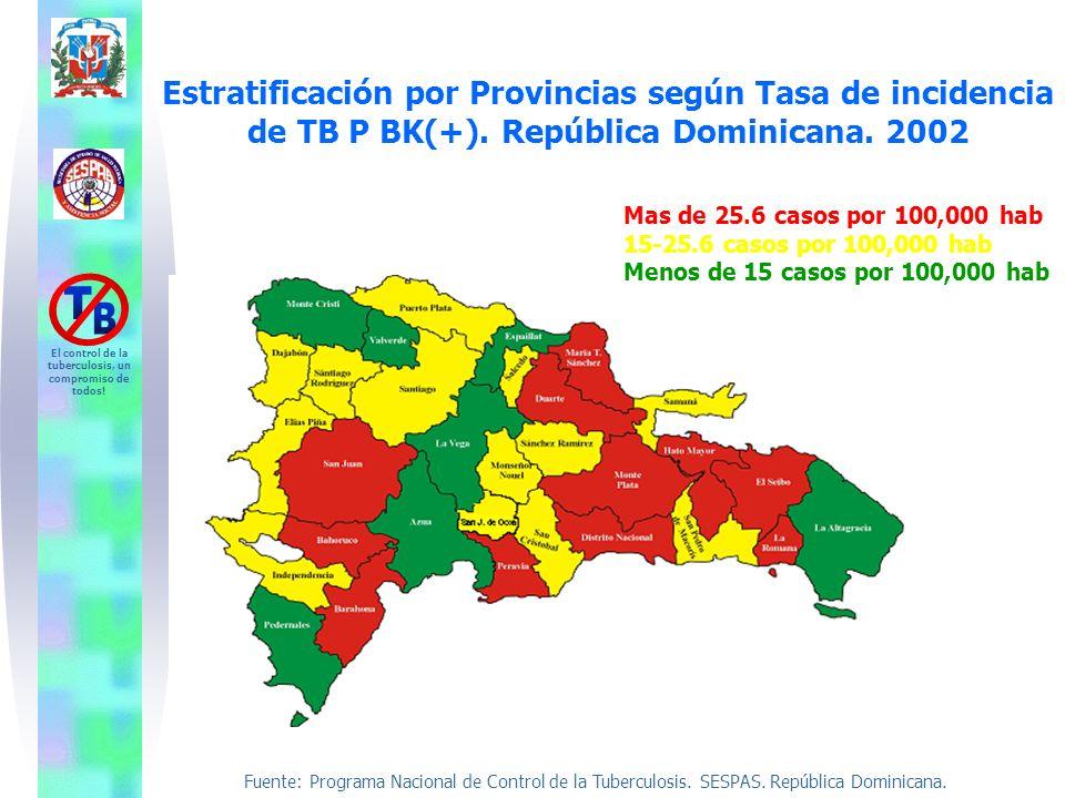 Fuente: Programa Nacional de Control de la Tuberculosis. SESPAS. República Dominicana. El control de la tuberculosis, un compromiso de todos! Estratif