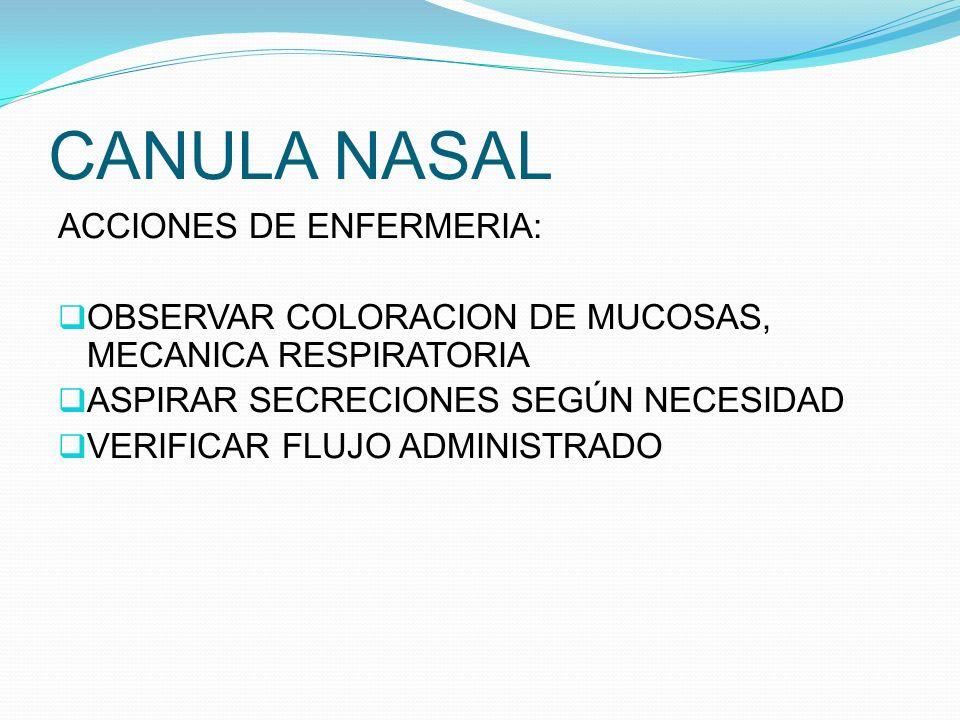 CANULA NASAL ACCIONES DE ENFERMERIA: OBSERVAR COLORACION DE MUCOSAS, MECANICA RESPIRATORIA ASPIRAR SECRECIONES SEGÚN NECESIDAD VERIFICAR FLUJO ADMINIS