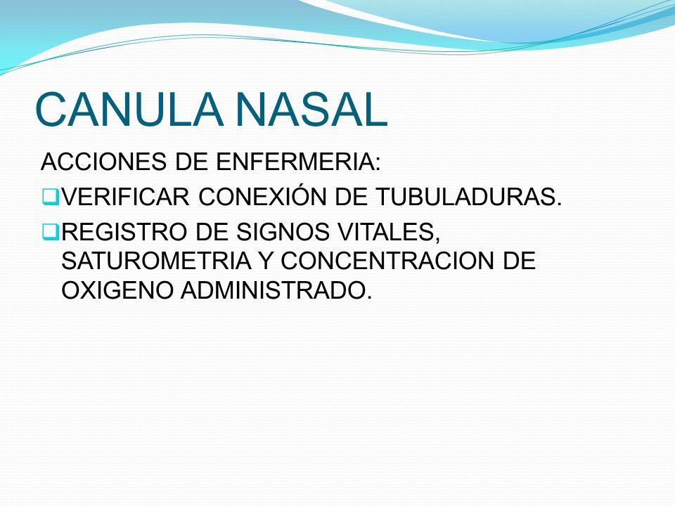 CANULA NASAL ACCIONES DE ENFERMERIA: VERIFICAR CONEXIÓN DE TUBULADURAS. REGISTRO DE SIGNOS VITALES, SATUROMETRIA Y CONCENTRACION DE OXIGENO ADMINISTRA